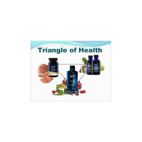 Kyäni trojúhelník zdraví s Nitro FX